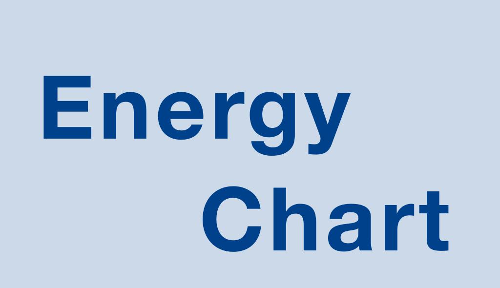 Launch of ISEP Energy Chart